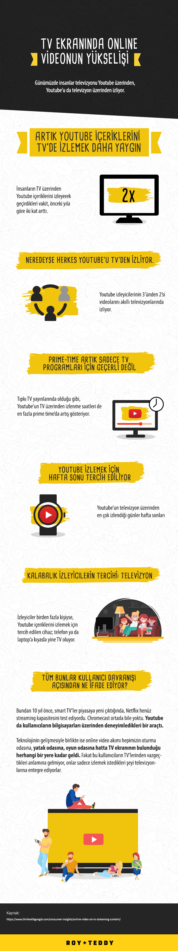 rt_infographic-youtube (3)