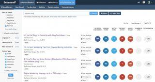 Sosyal medya moderasyonu için BuzzSumo; bir içerik araştırma platformu olarak ikili görev ve post erişimi, performans analiz etmek için çeşitli faydalar sunan bir araçtır.